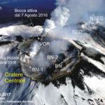 Monitoraggio Etna, bollettino INGV del 10 gennaio 2017