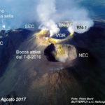 Monitoraggio Etna, bollettino Ingv del 22 Agosto 2017
