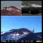 Monitoraggio Etna, bollettino Ingv del 19 Dicembre 2017