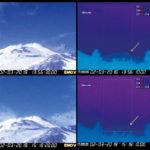 Monitoraggio Etna, bollettino INGV del 6 Marzo 2018